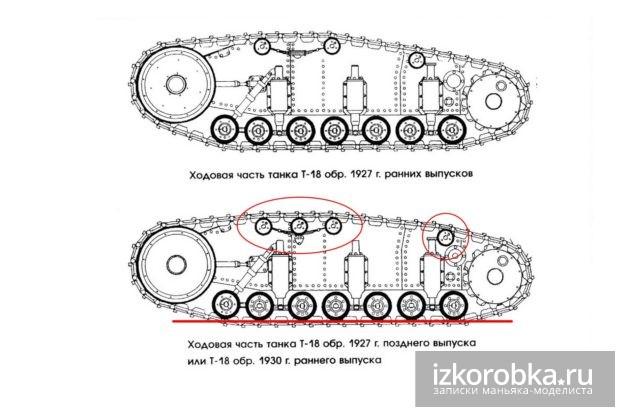 Чертеж ходовой танка Т-18 МС-1. Ранняя и поздняя модификация.